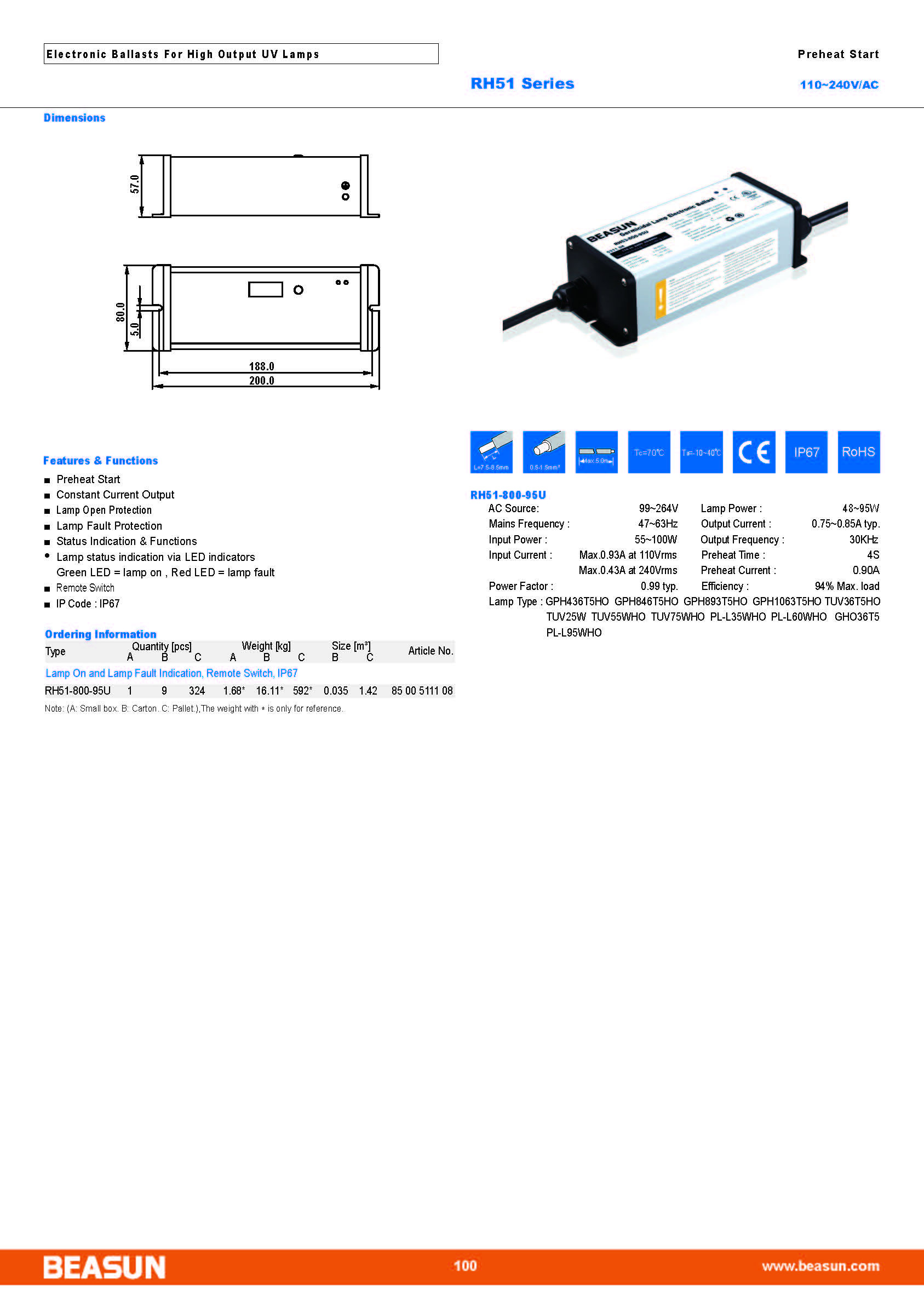 Rh51 Wide Voltage Relay Contact Digital Display